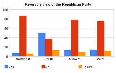 Republican_unpopularity