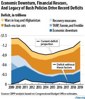 deficits.jpg