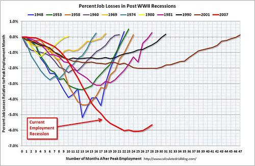 job losses.jpg